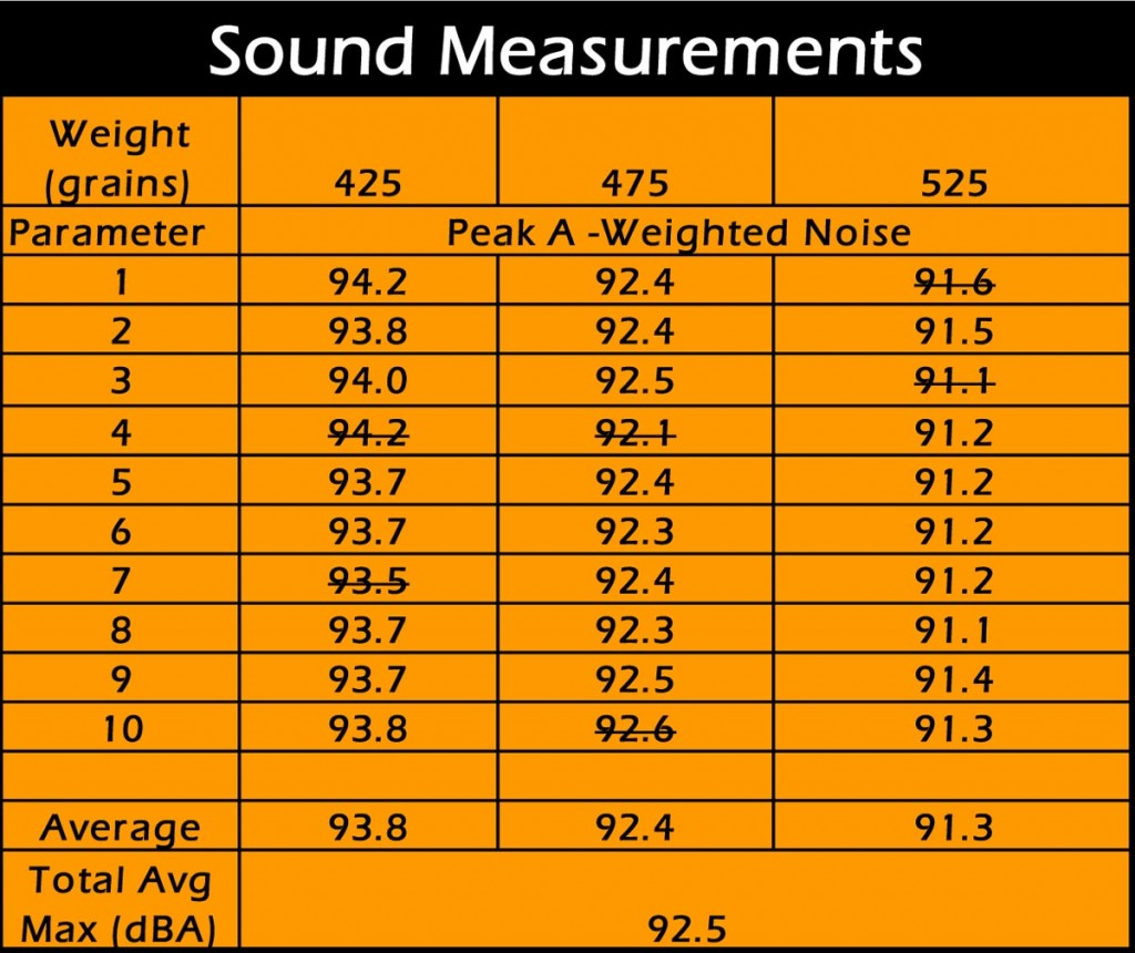 soundmeasurements